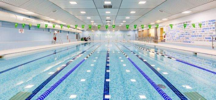 Facilities At Wimbledon Leisure Centre And Spa Merton Better